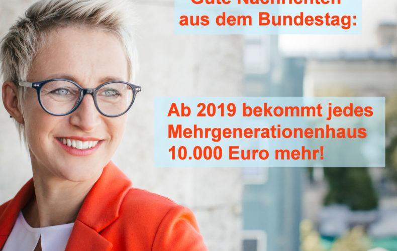 Mehr Geld für Mehrgenerationenhäuser